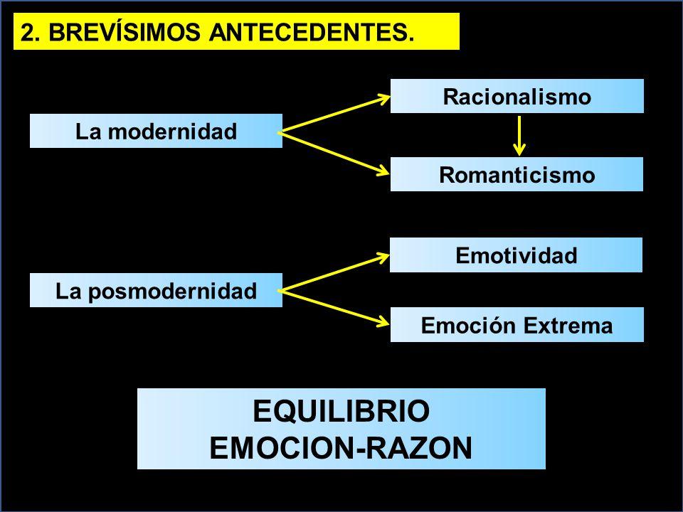 EQUILIBRIO EMOCION-RAZON