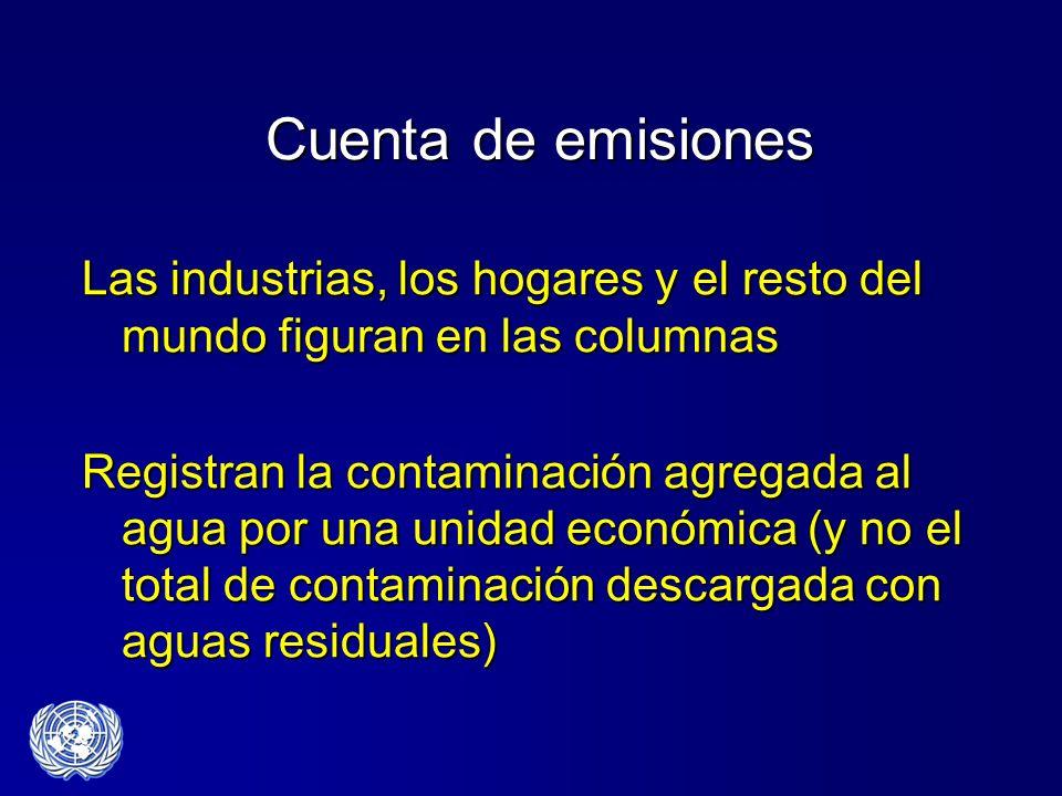 Cuenta de emisiones Las industrias, los hogares y el resto del mundo figuran en las columnas.