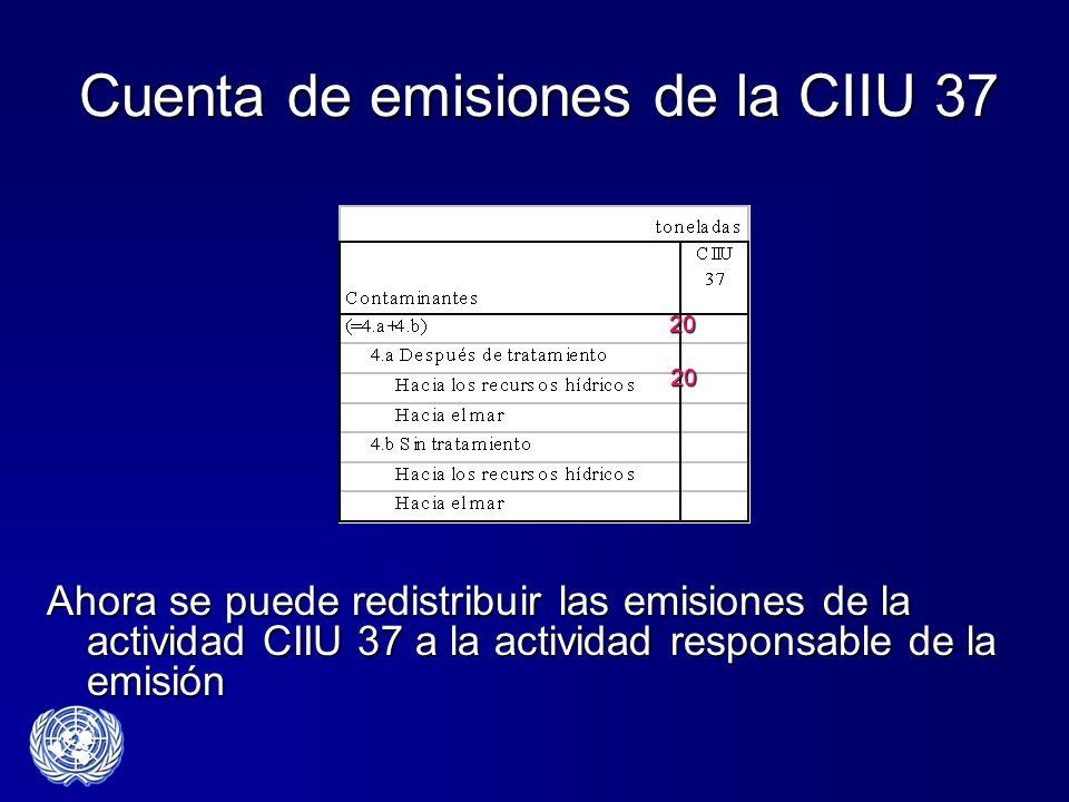 Cuenta de emisiones de la CIIU 37