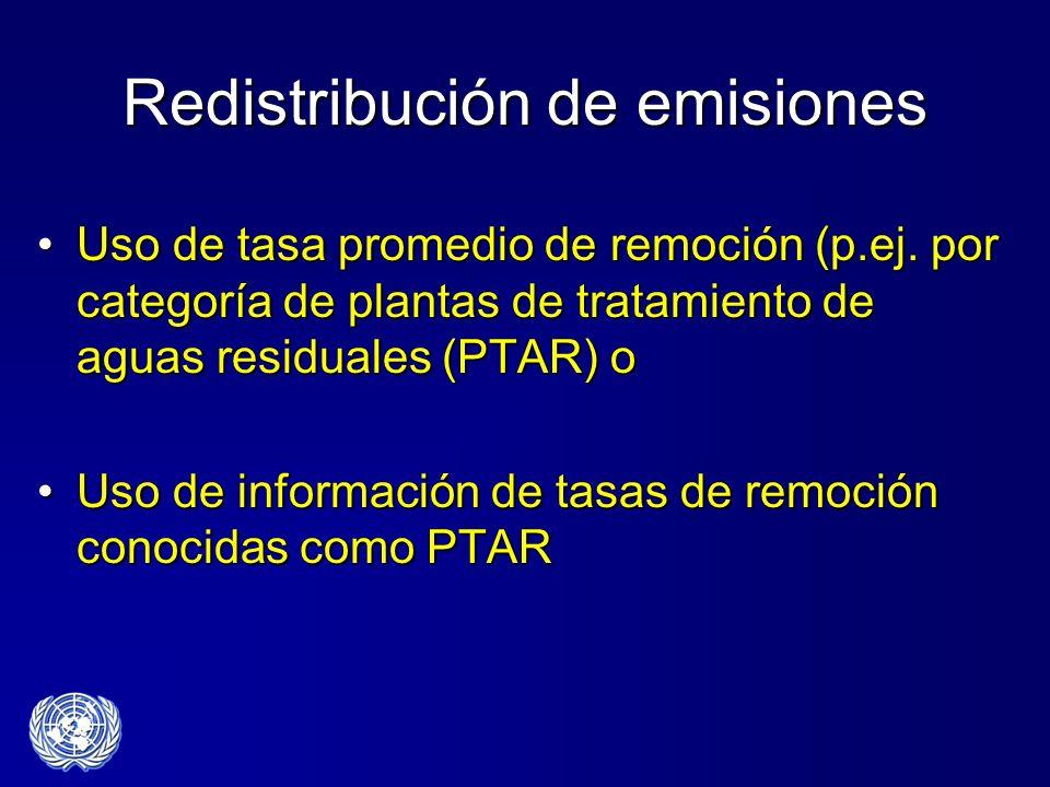 Redistribución de emisiones