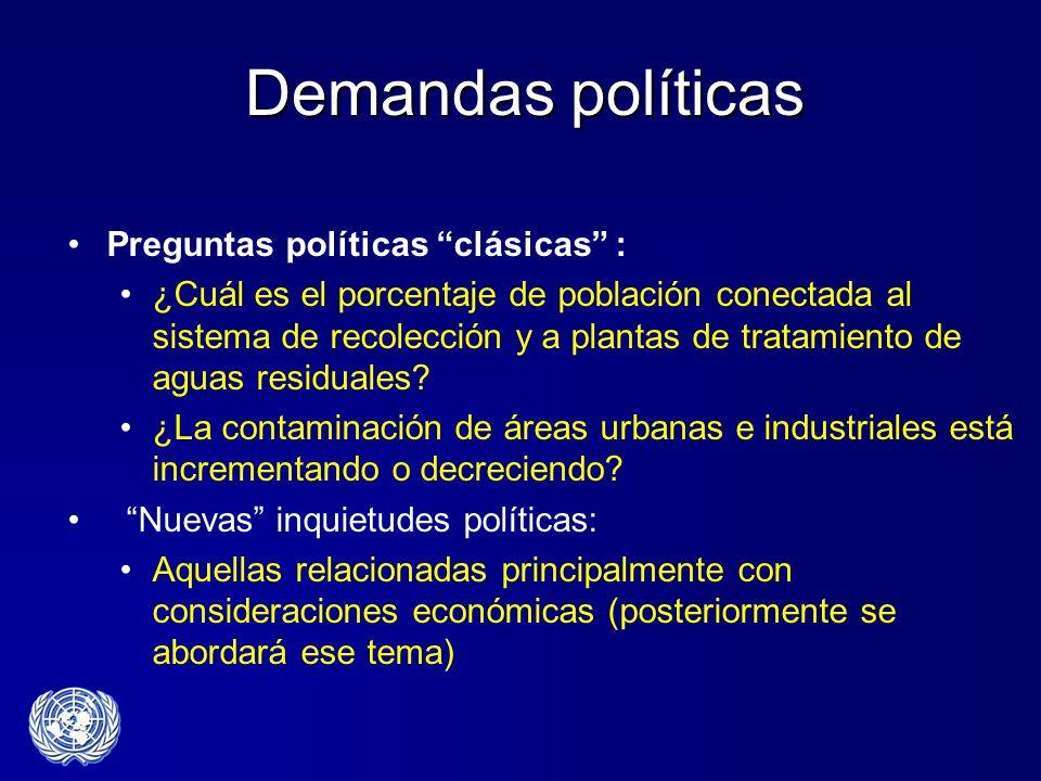 Demandas políticas Preguntas políticas clásicas :