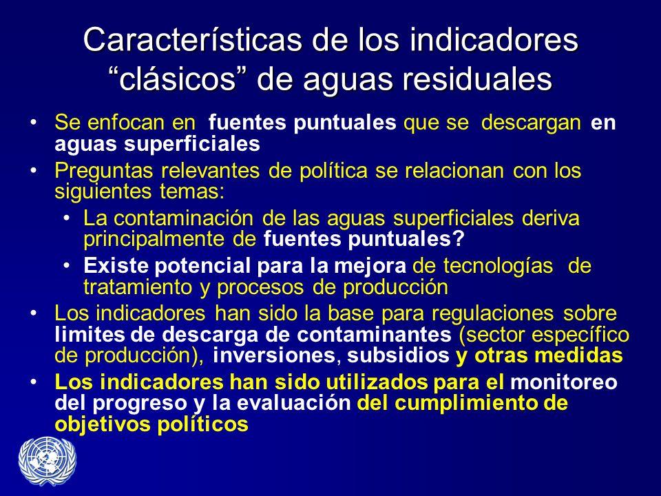 Características de los indicadores clásicos de aguas residuales