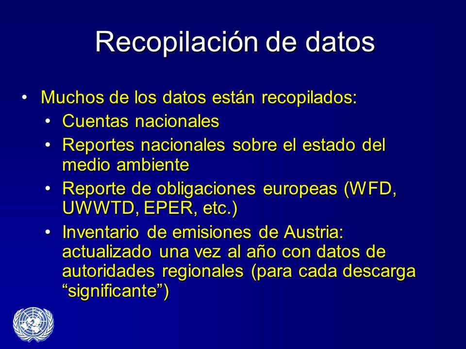 Recopilación de datos Muchos de los datos están recopilados: