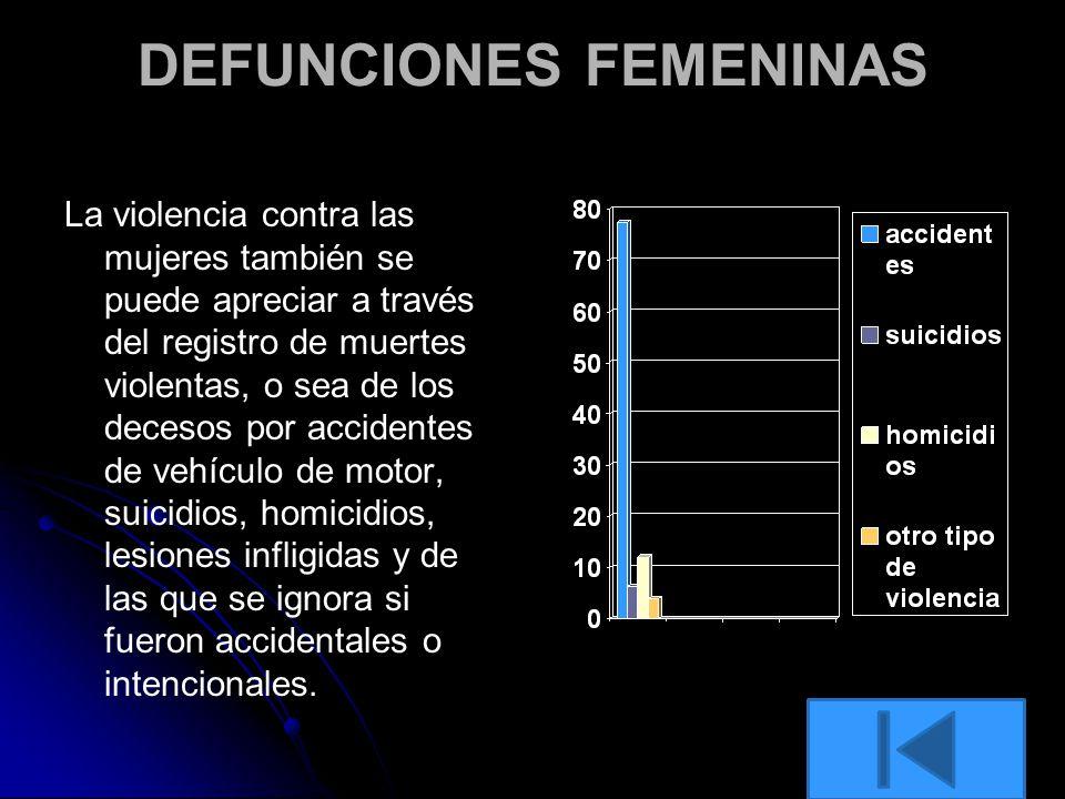 DEFUNCIONES FEMENINAS