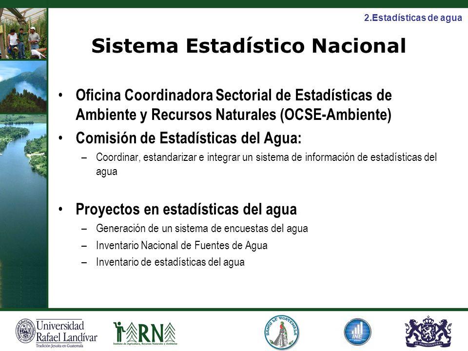 Sistema Estadístico Nacional