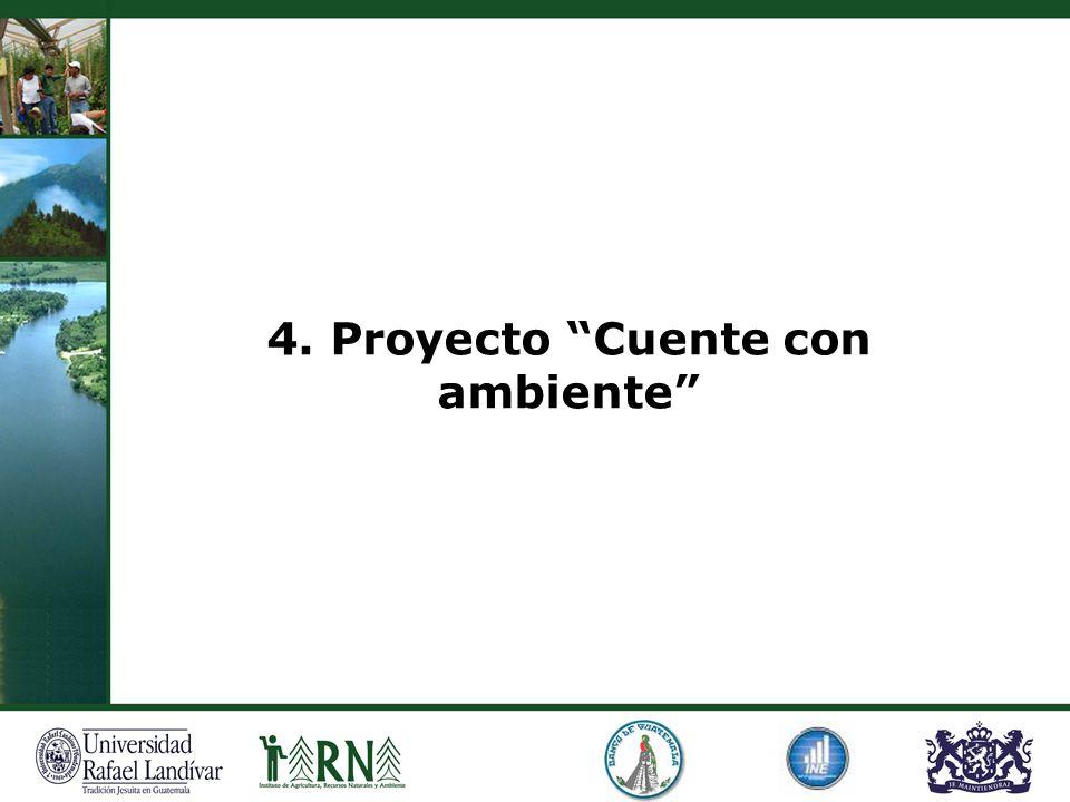 4. Proyecto Cuente con ambiente