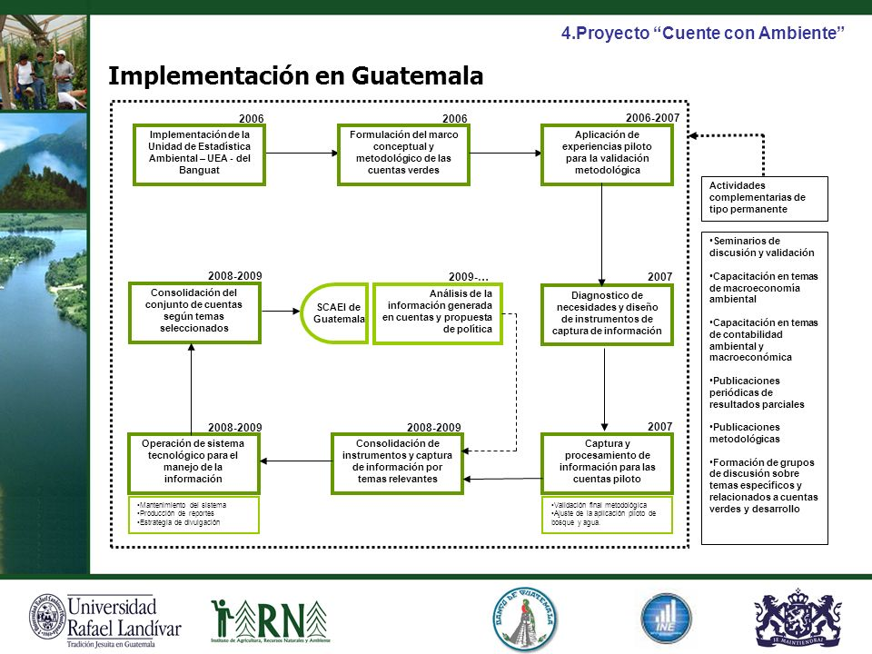 Implementación en Guatemala