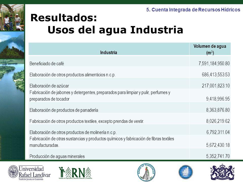 Resultados: Usos del agua Industria