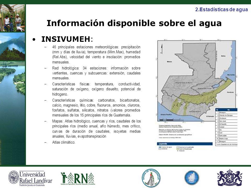 Información disponible sobre el agua