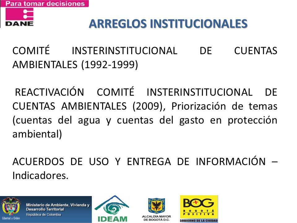 ARREGLOS INSTITUCIONALES