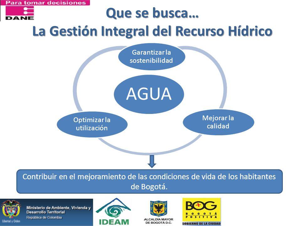 Que se busca… La Gestión Integral del Recurso Hídrico
