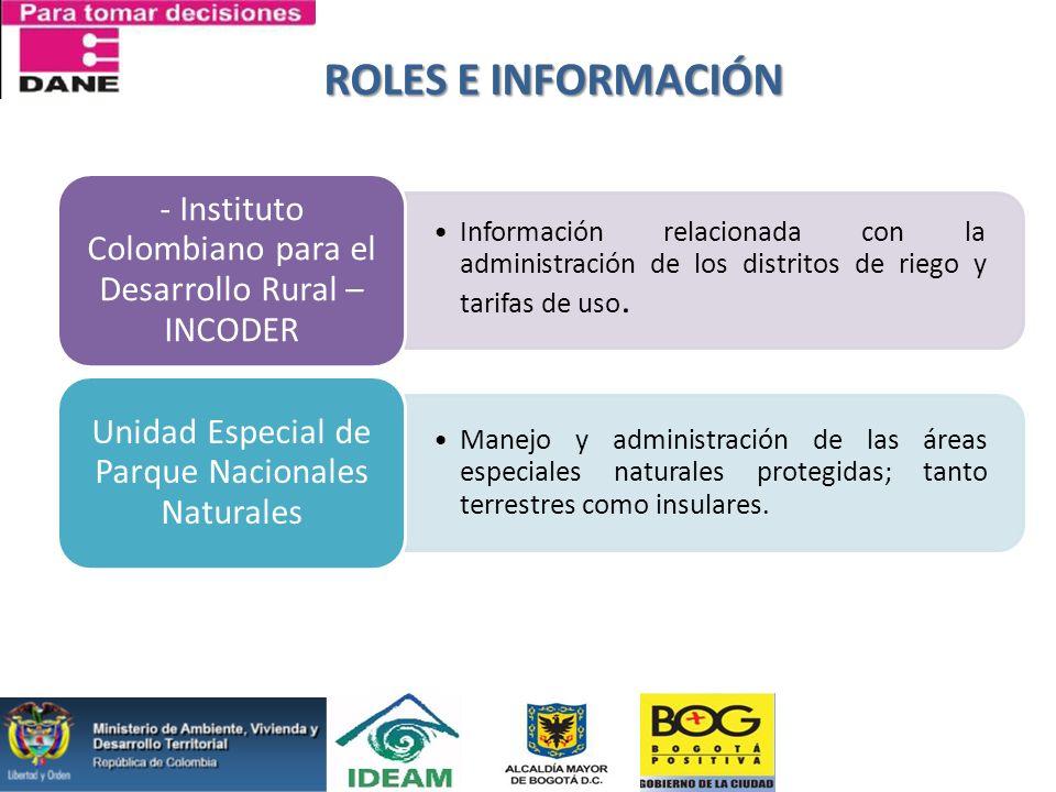ROLES E INFORMACIÓN - Instituto Colombiano para el Desarrollo Rural – INCODER.