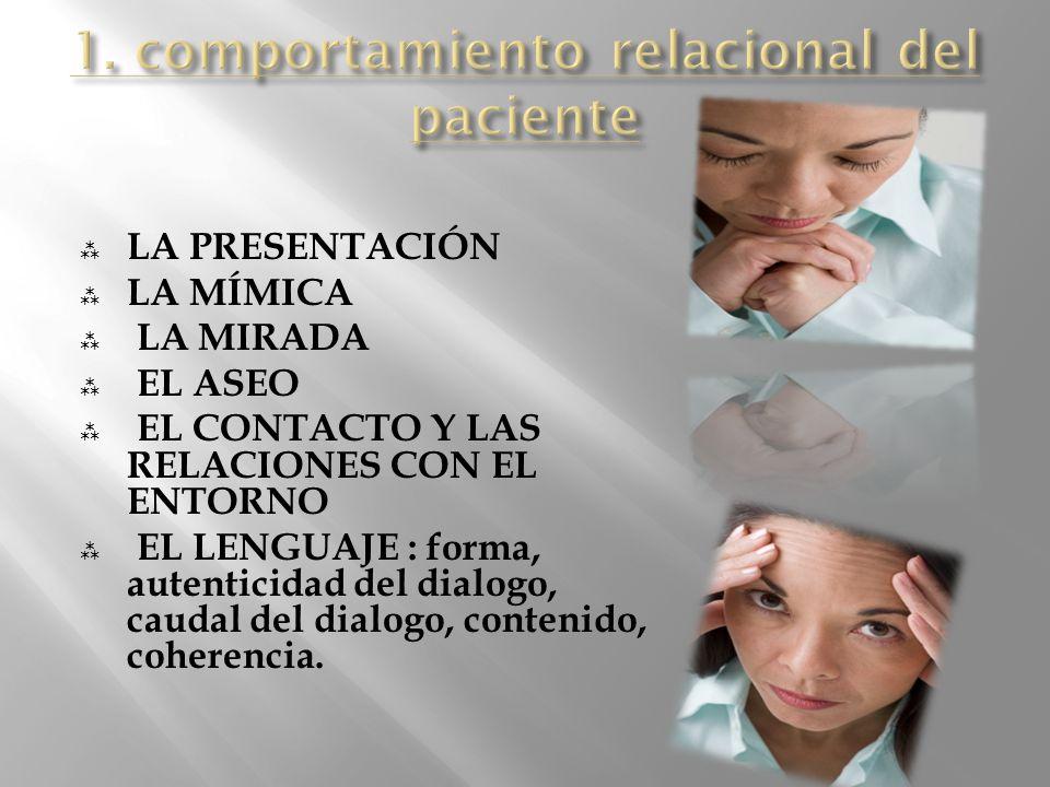 1. comportamiento relacional del paciente 1