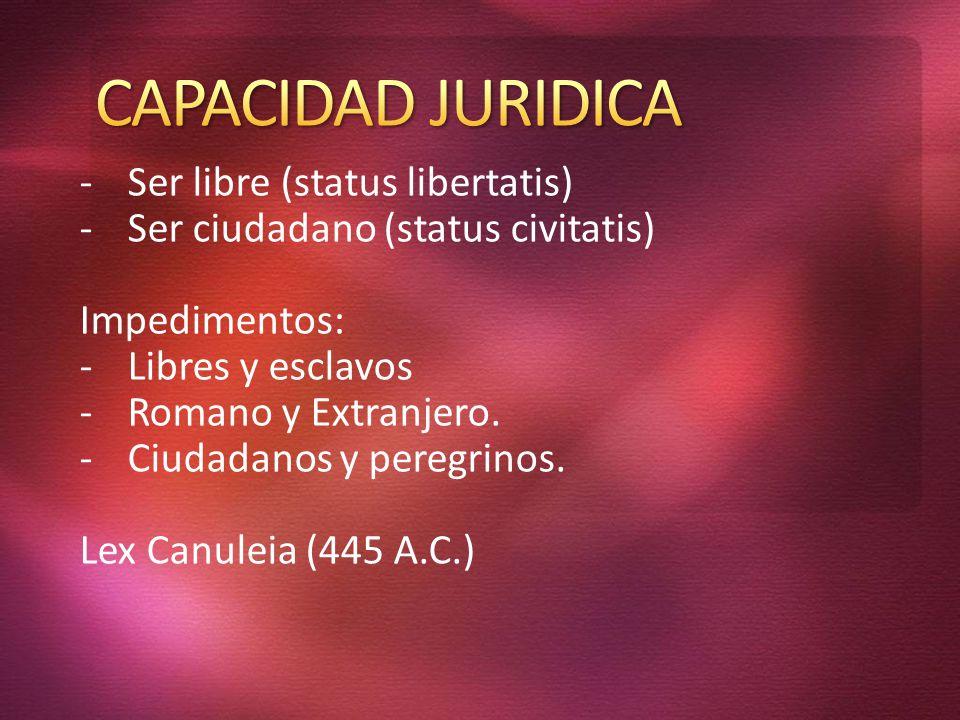 CAPACIDAD JURIDICA Ser libre (status libertatis)