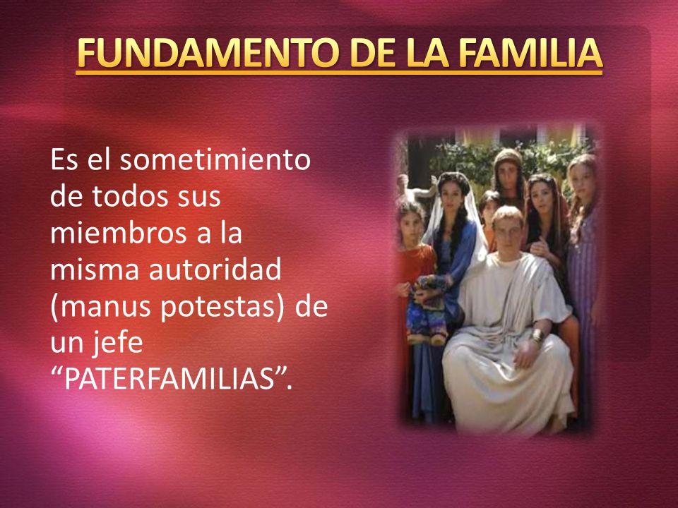FUNDAMENTO DE LA FAMILIA