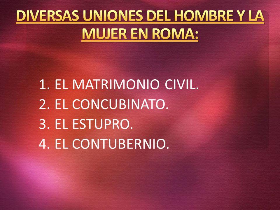 DIVERSAS UNIONES DEL HOMBRE Y LA MUJER EN ROMA: