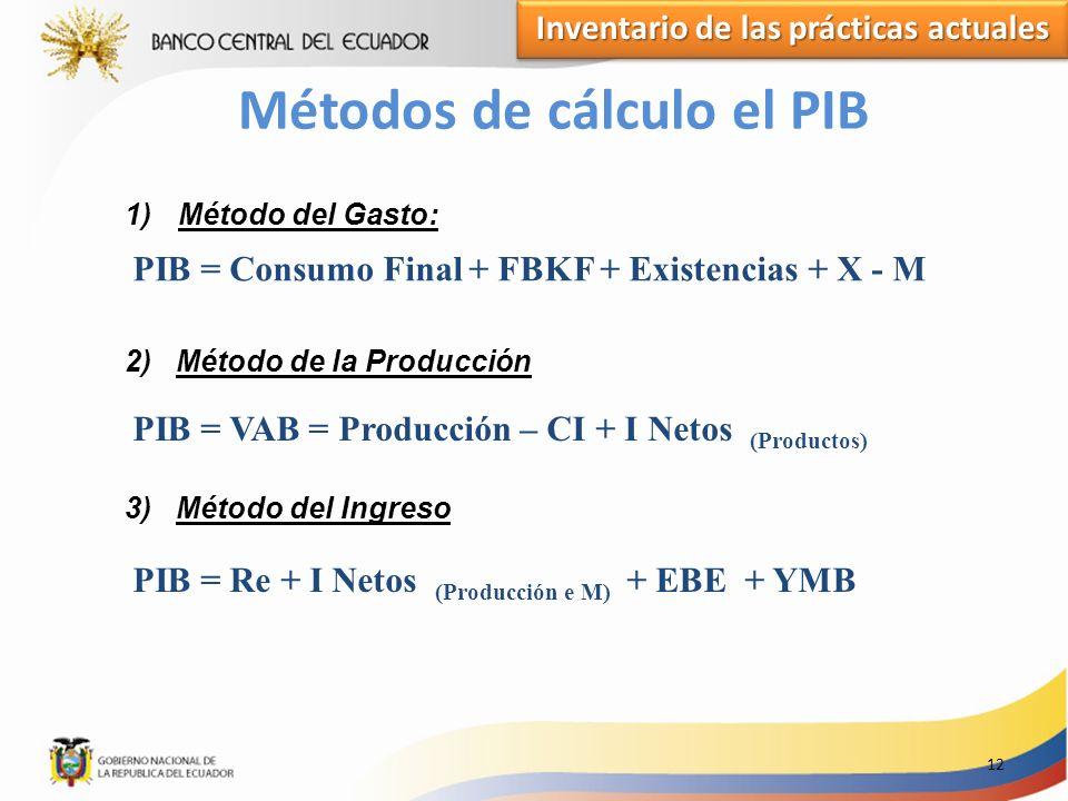 Método del Gasto: 2) Método de la Producción 3) Método del Ingreso