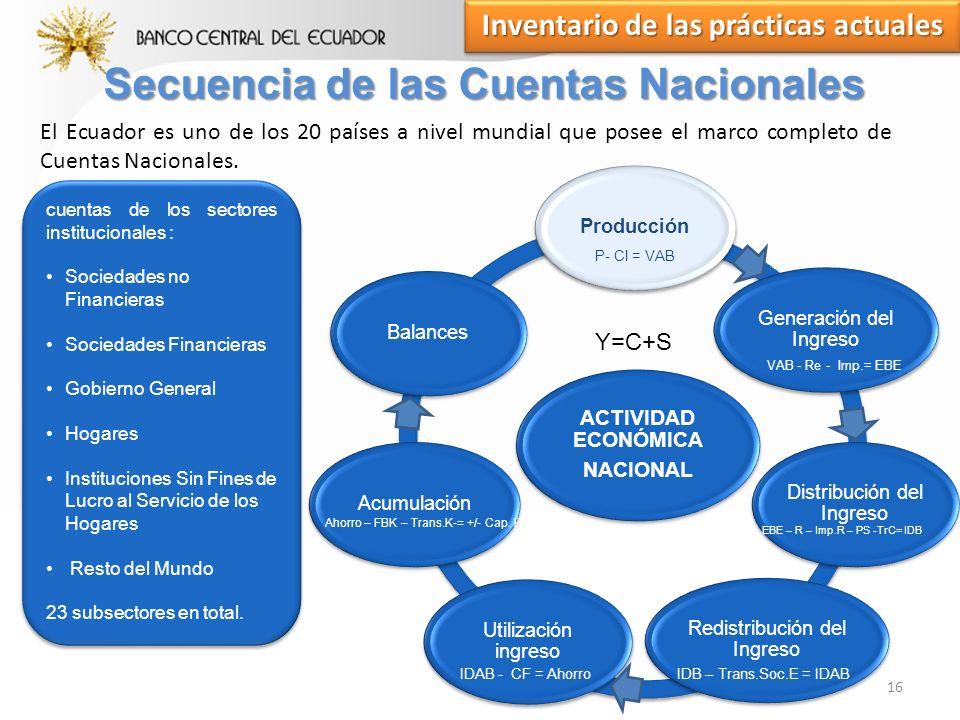 Secuencia de las Cuentas Nacionales
