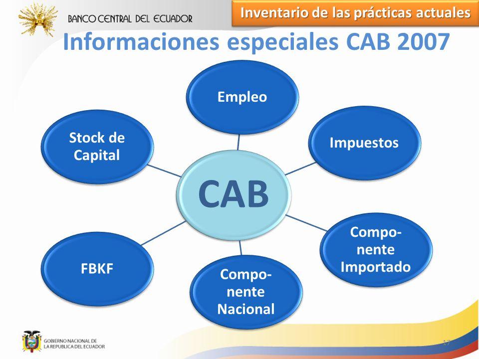 Inventario de las prácticas actuales Informaciones especiales CAB 2007