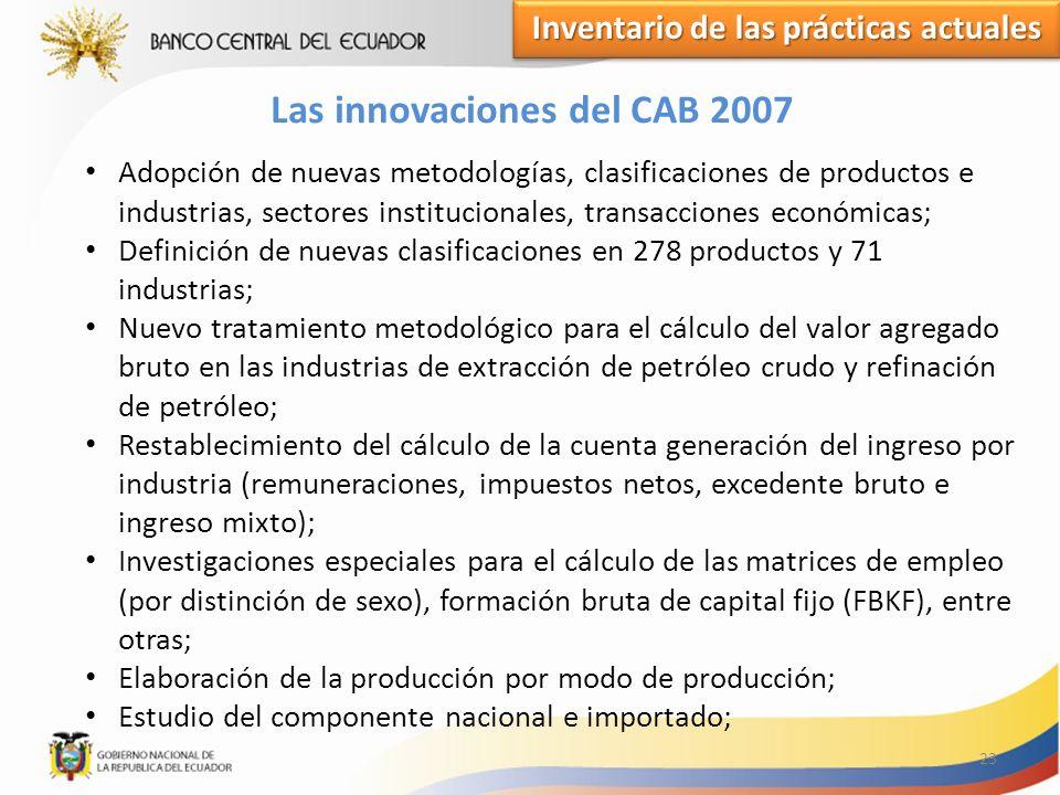 Inventario de las prácticas actuales Las innovaciones del CAB 2007
