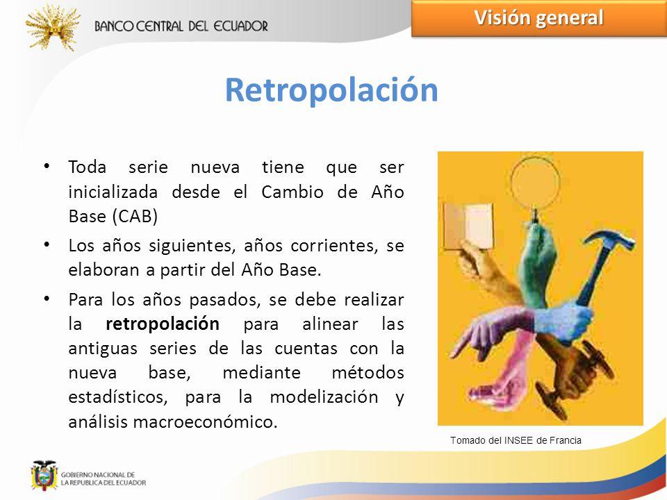 Retropolación Visión general