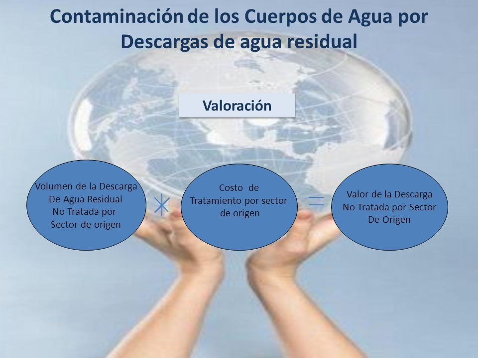 Contaminación de los Cuerpos de Agua por Descargas de agua residual