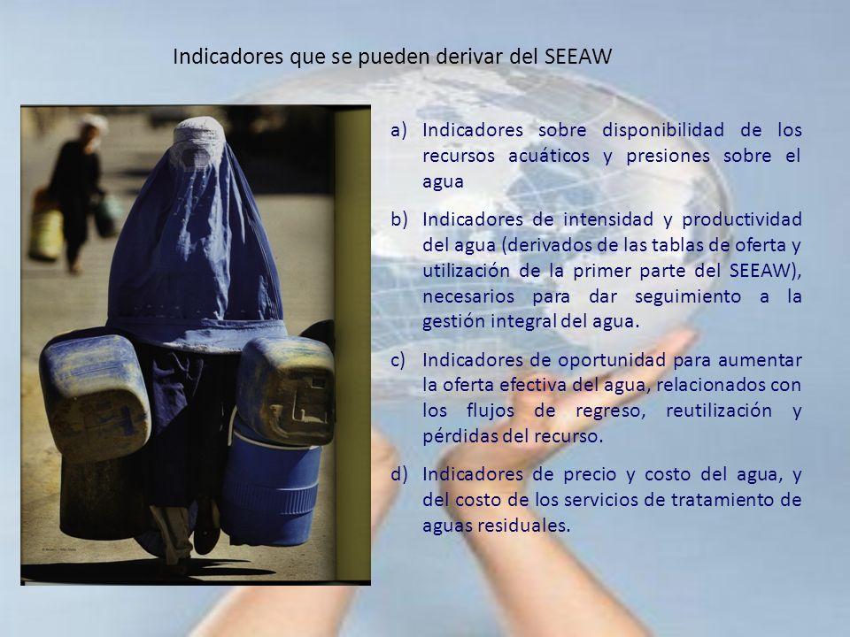 Indicadores que se pueden derivar del SEEAW