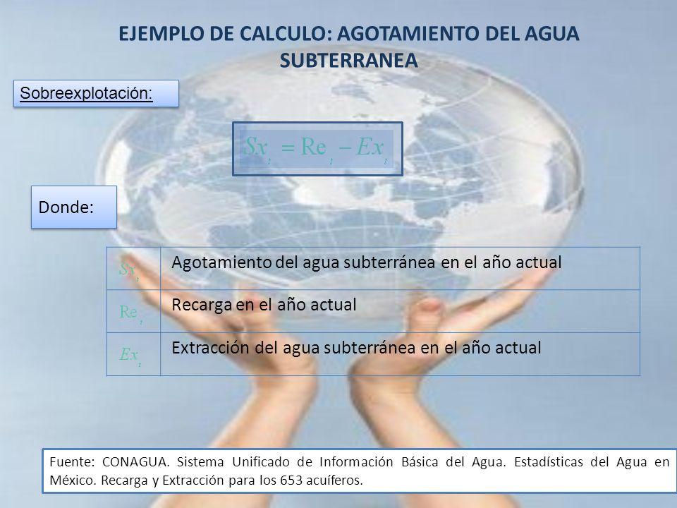 EJEMPLO DE CALCULO: AGOTAMIENTO DEL AGUA SUBTERRANEA