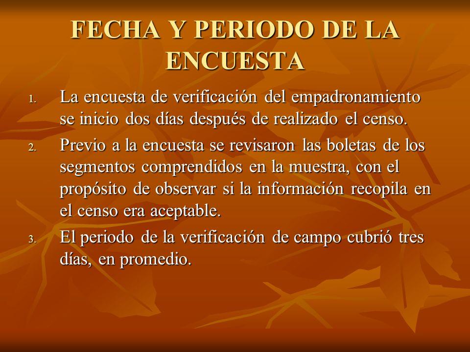 FECHA Y PERIODO DE LA ENCUESTA