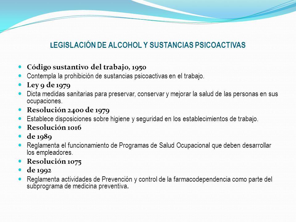 LEGISLACIÓN DE ALCOHOL Y SUSTANCIAS PSICOACTIVAS