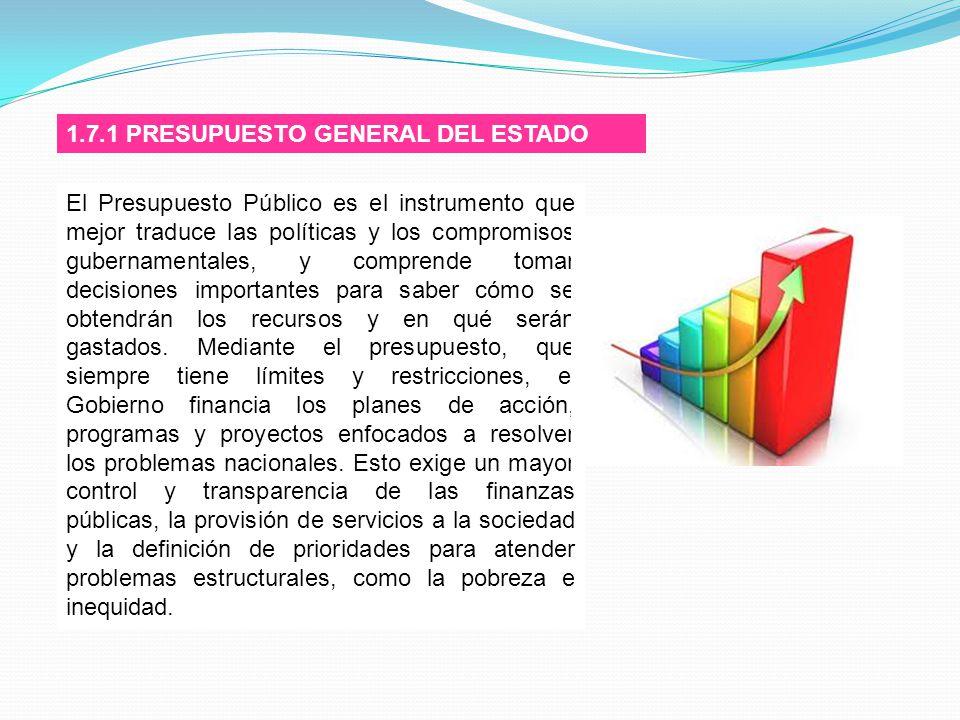 1.7.1 PRESUPUESTO GENERAL DEL ESTADO