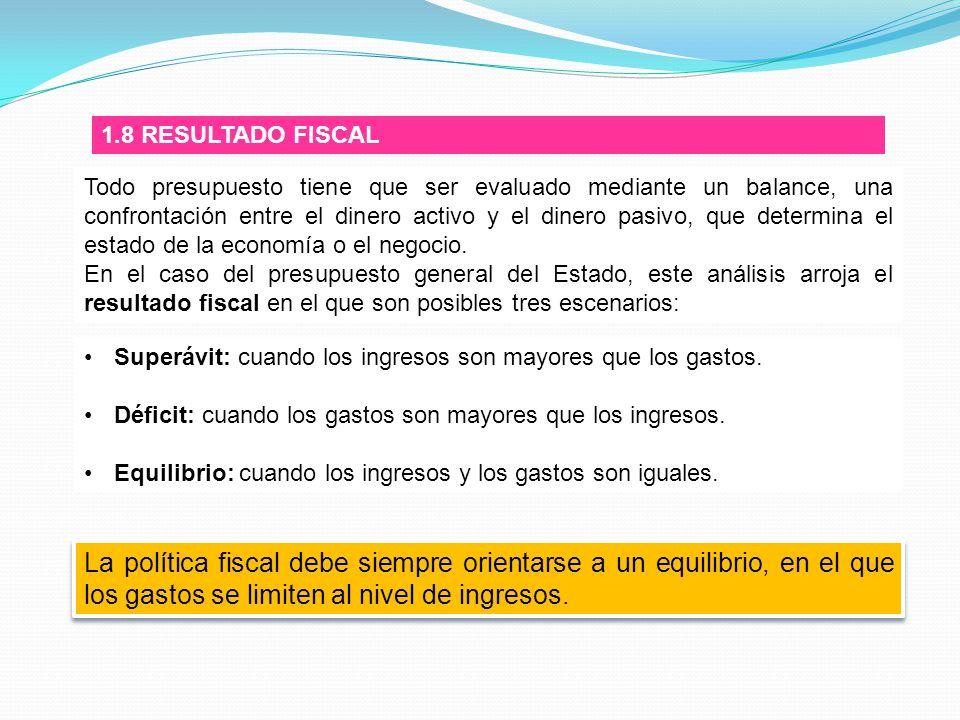 1.8 RESULTADO FISCAL