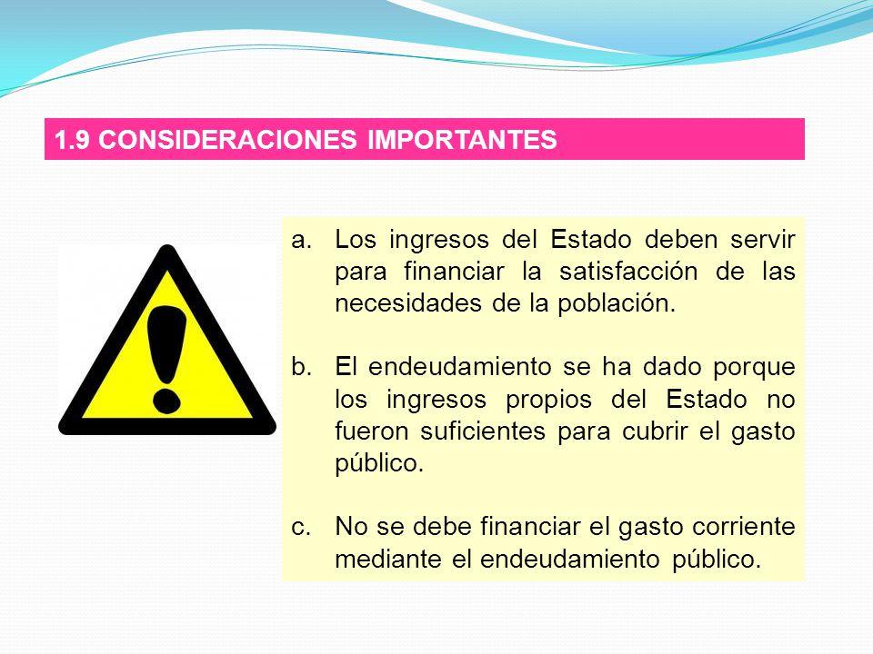 1.9 CONSIDERACIONES IMPORTANTES