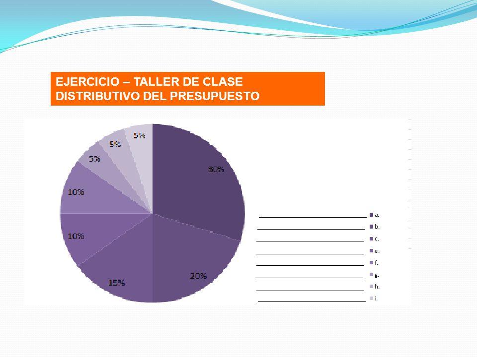 EJERCICIO – TALLER DE CLASE