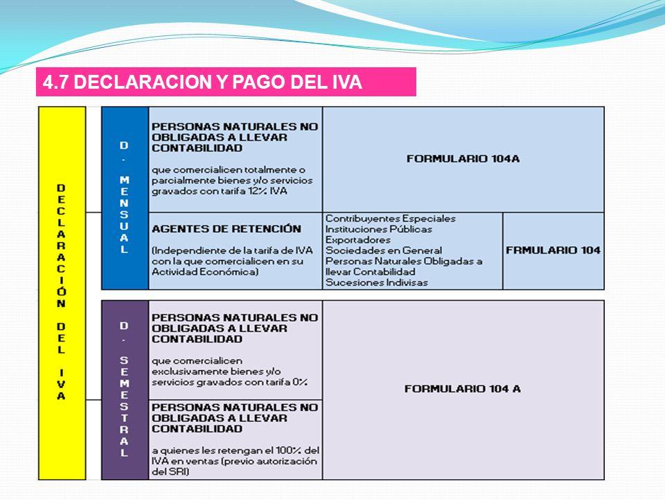 4.7 DECLARACION Y PAGO DEL IVA