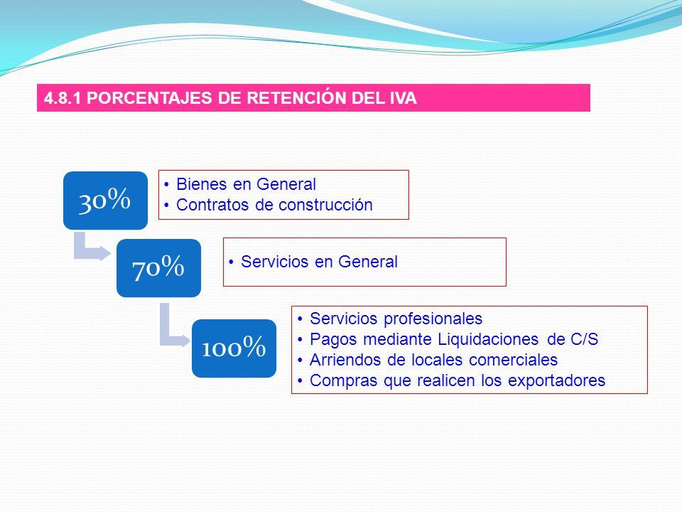 30% 70% 100% 4.8.1 PORCENTAJES DE RETENCIÓN DEL IVA Bienes en General