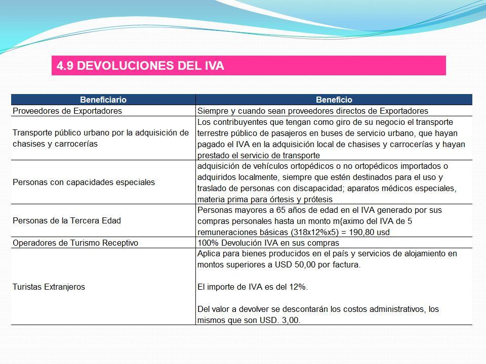 4.9 DEVOLUCIONES DEL IVA