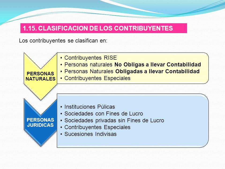 1.15. CLASIFICACION DE LOS CONTRIBUYENTES