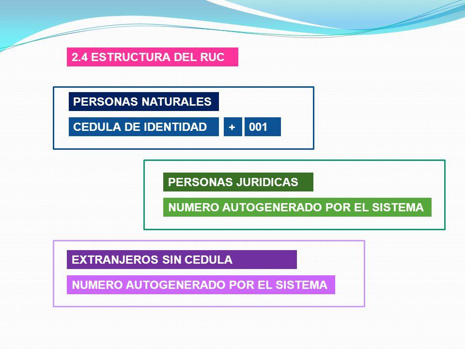 2.4 ESTRUCTURA DEL RUC PERSONAS NATURALES. CEDULA DE IDENTIDAD. + 001. PERSONAS JURIDICAS. NUMERO AUTOGENERADO POR EL SISTEMA.