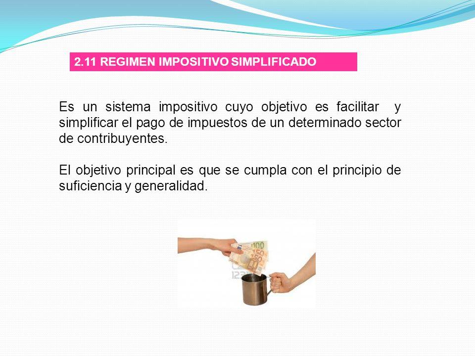 2.11 REGIMEN IMPOSITIVO SIMPLIFICADO