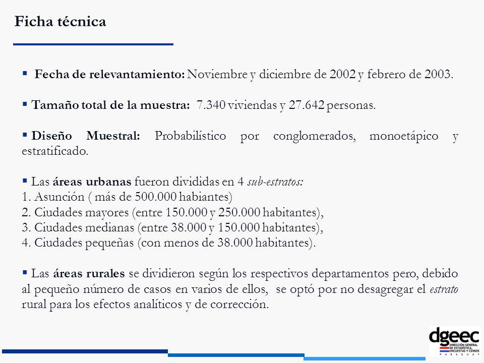 Ficha técnica Fecha de relevantamiento: Noviembre y diciembre de 2002 y febrero de 2003.