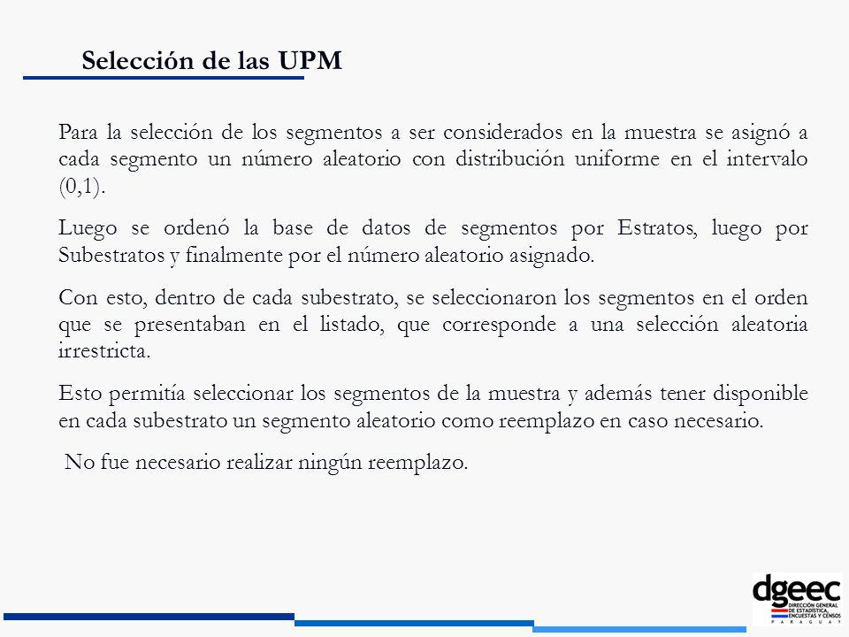 Selección de las UPM