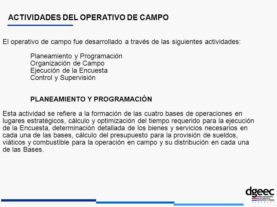 ACTIVIDADES DEL OPERATIVO DE CAMPO