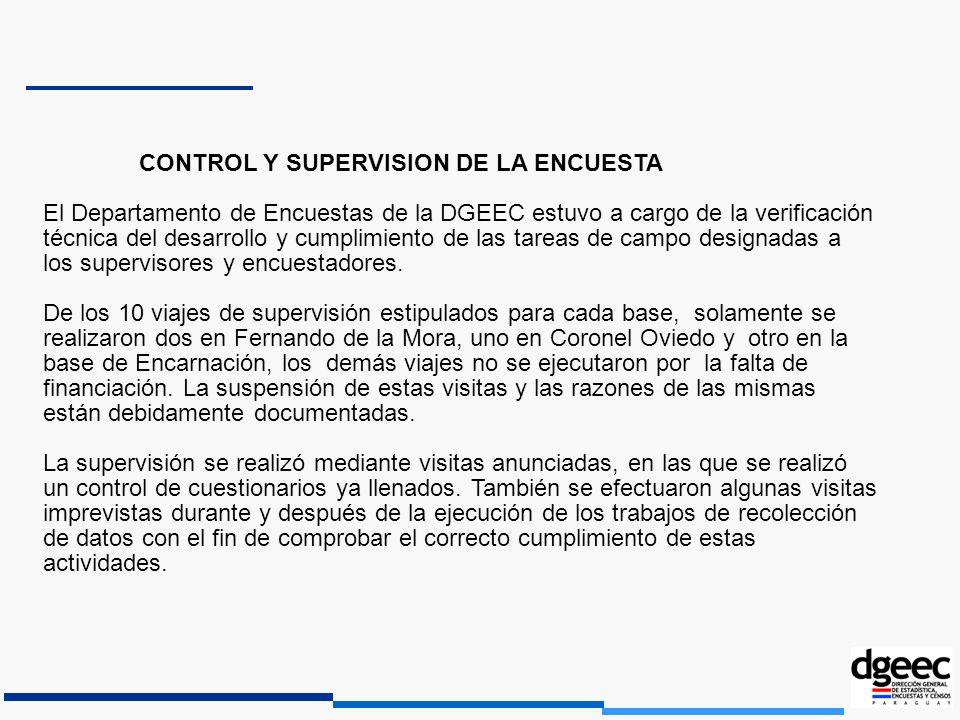 CONTROL Y SUPERVISION DE LA ENCUESTA