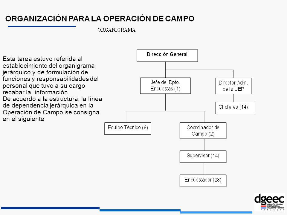 Esta tarea estuvo referida al establecimiento del organigrama jerárquico y de formulación de funciones y responsabilidades del personal que tuvo a su cargo recabar la información.