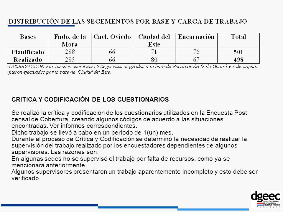 CRITICA Y CODIFICACIÓN DE LOS CUESTIONARIOS.