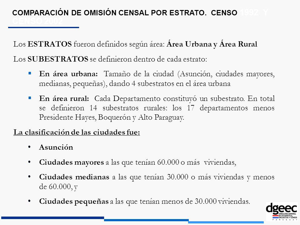 Los ESTRATOS fueron definidos según área: Área Urbana y Área Rural