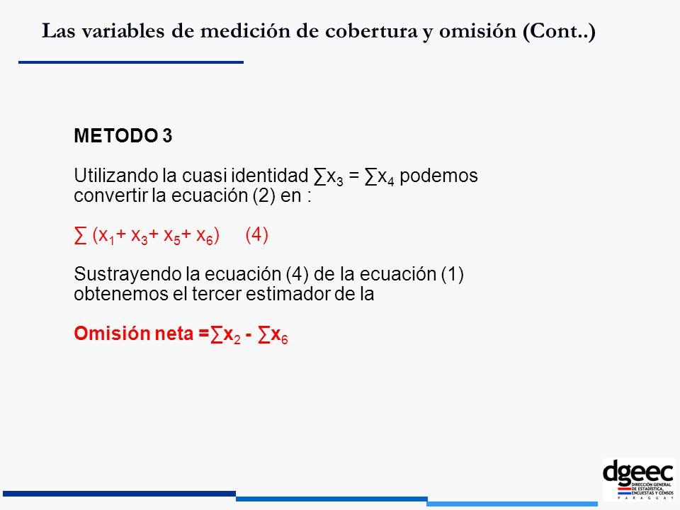 Las variables de medición de cobertura y omisión (Cont..)