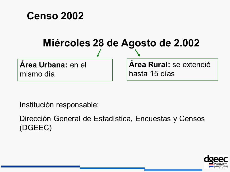 Censo 2002 Miércoles 28 de Agosto de 2.002