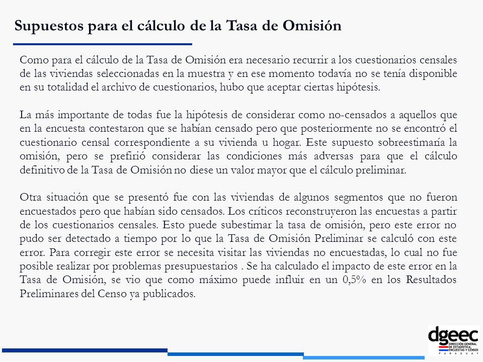Supuestos para el cálculo de la Tasa de Omisión